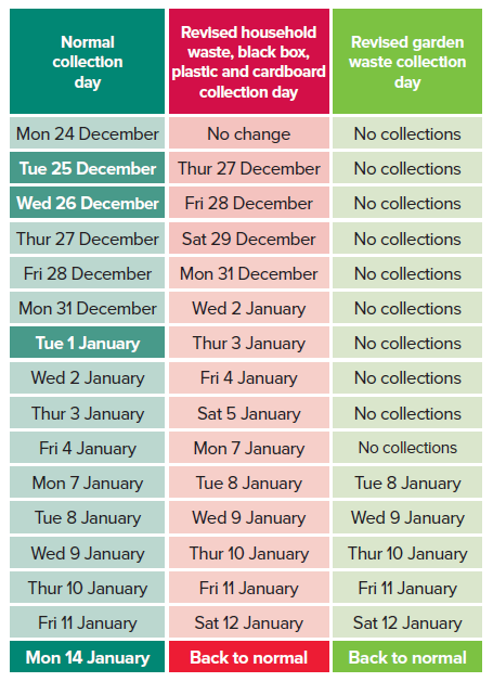 2019-01 Refuse Collections
